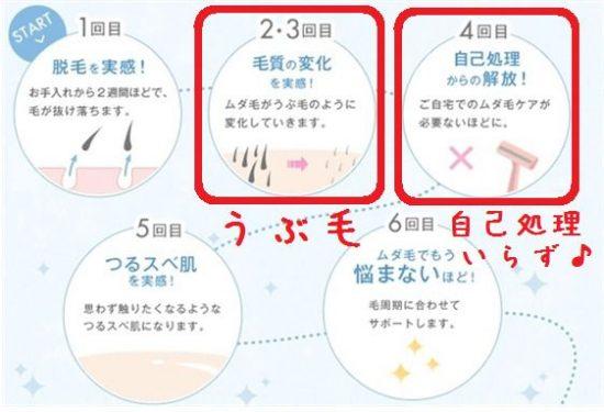 ミュゼ 100 円