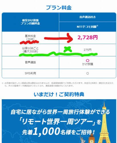 HISモバイルかけ放題の評判 格安かけ放題プランの料金